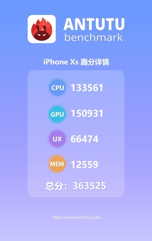 实测iPhone XS Max信号强度 这表现比不上千元机
