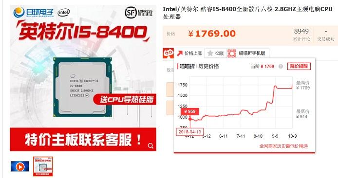 AMD YES是什么意思?AMD YES是什么梗?