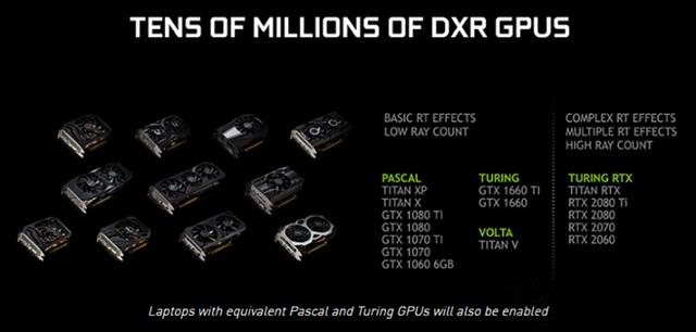 支持光线追踪的GTX显卡有哪些?GTX光线追踪显卡推出时间