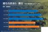 CPU片内总线结构差异对游戏性能的影响