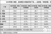 历史新高 !华为手机中国市场份额超过45%:中高端机卖得好