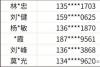 老白学Python-第6天-字符串之3-2020.11.30_腾讯新闻